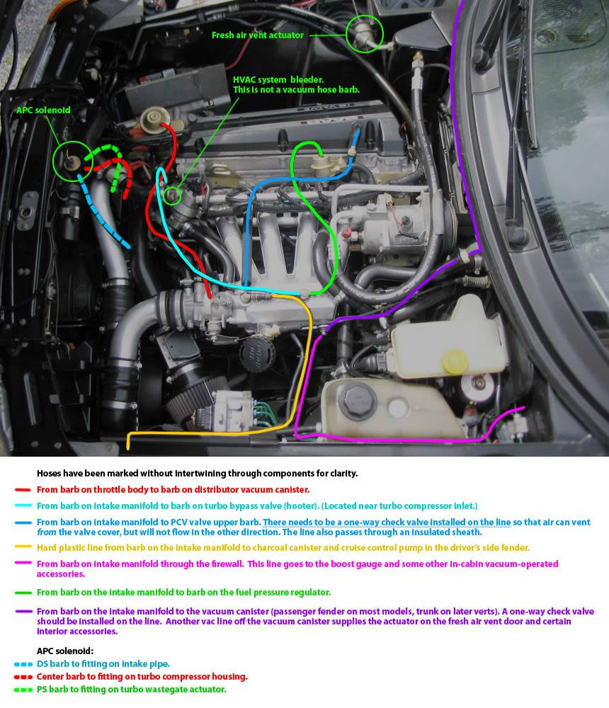 [ZTBE_9966]  Vacuum hose diagram (COLOR!) | SaabCentral Forums | 2004 Saab Engine Diagram |  | SaabCentral