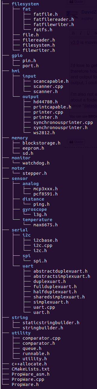 propware_tree.jpg